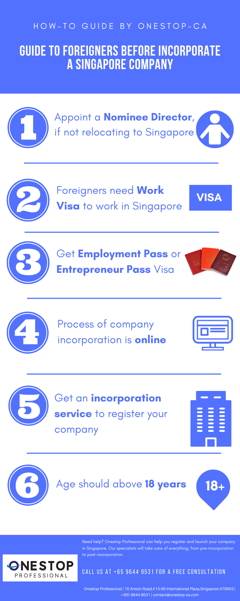 How to guide for foreigners in setting up a company in Singapore