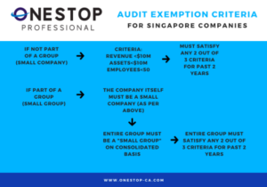 Audit firm in Singapore